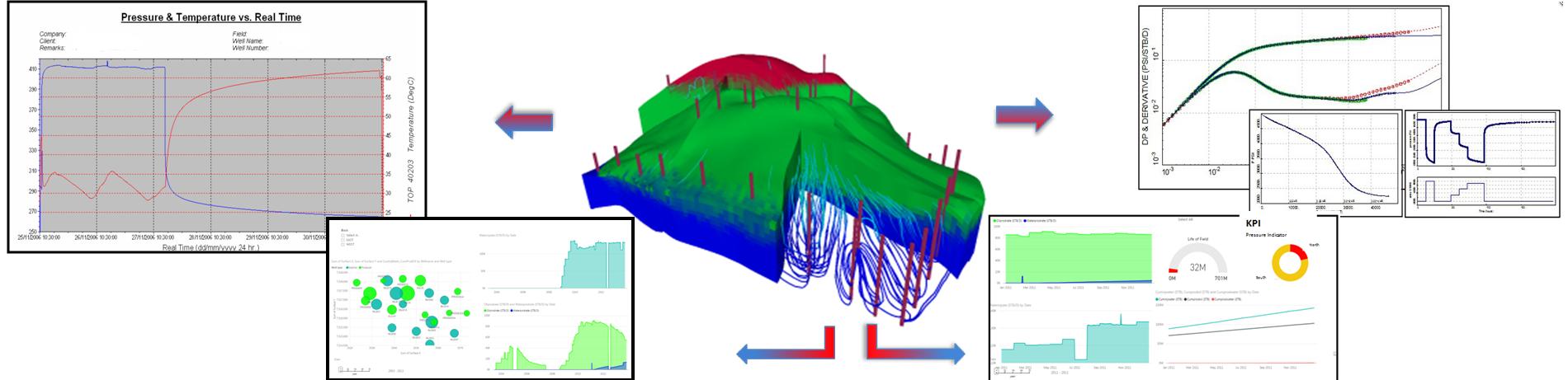 Reservoir Analysis & Monitoring